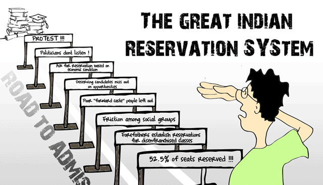 Reformation of the Reservation system in India