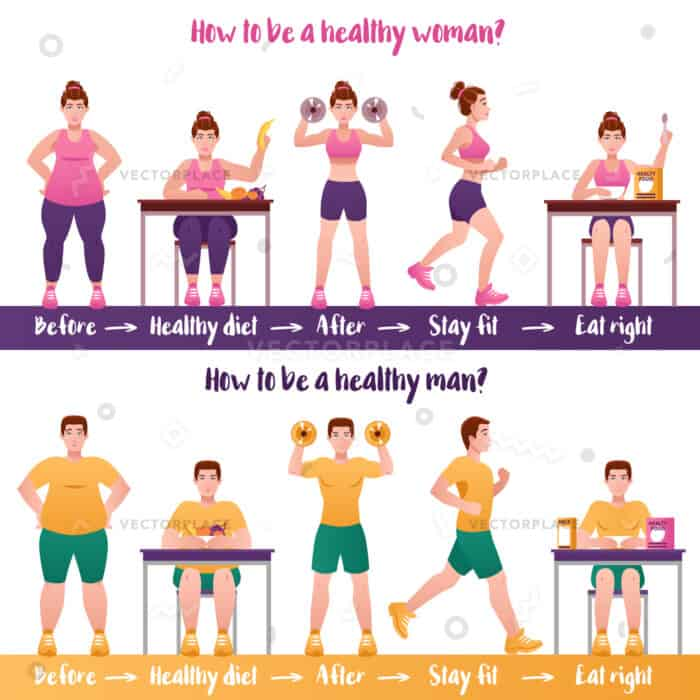 How You can have good health answered both for woman and man