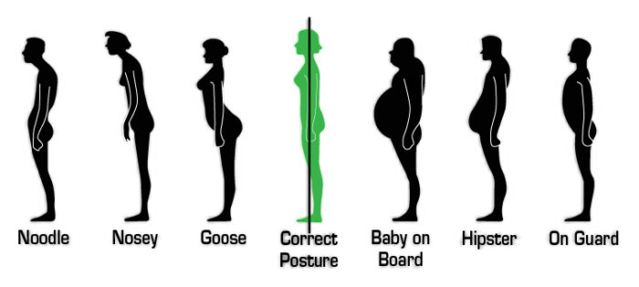 Fitness Tips and Strategies: Have a good posture