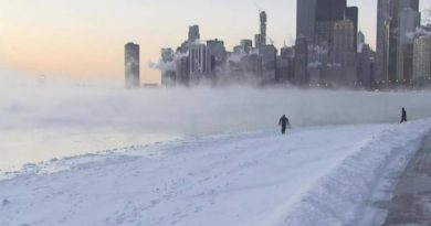 Why Chicago is so cold?
