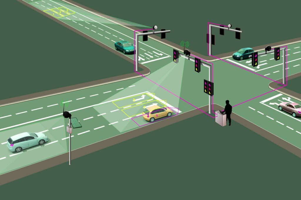 adaptive traffic control system in India