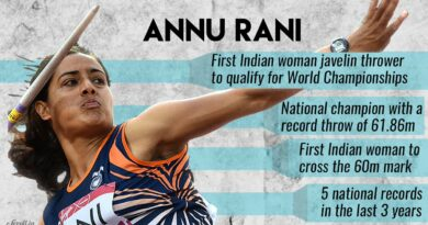 javelin throw national record India women