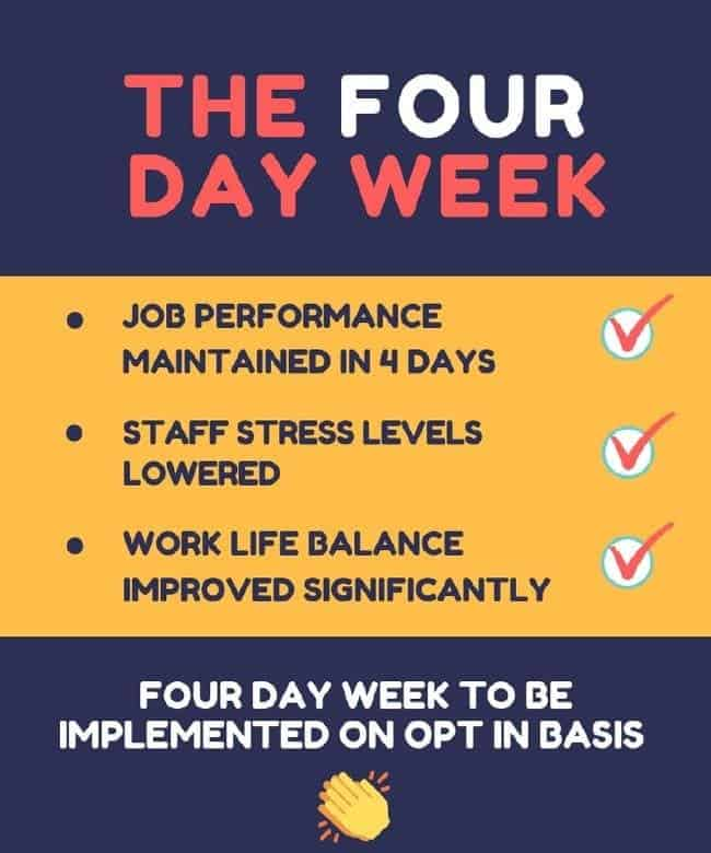 4 day work week policy benefits