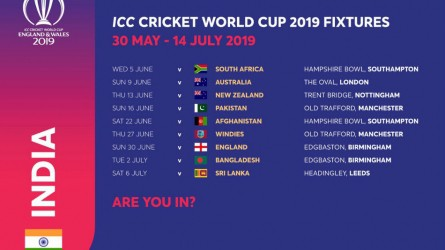 World Cup 2019 Schedule for india