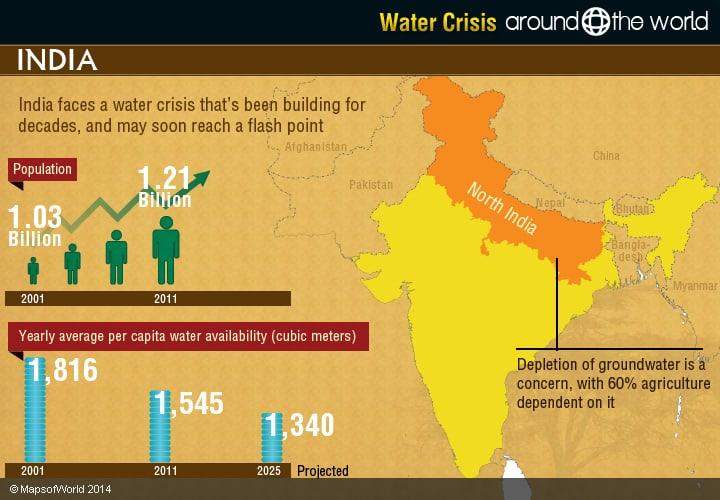 drinking water crisis India