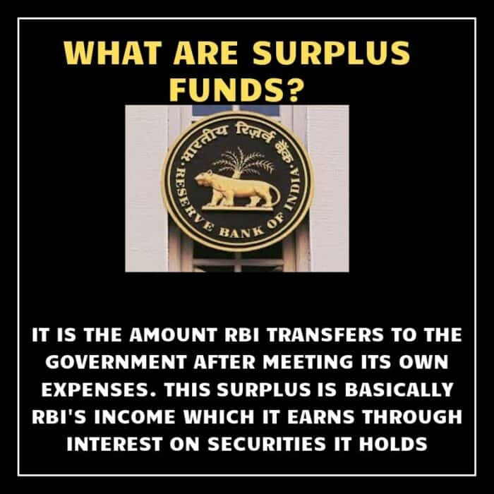 What are surplus funds. How and why RBI transferred 1.76 trillion to the government