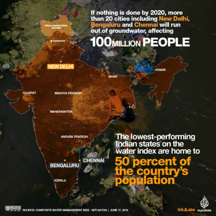 drinking water crisis India facts.
