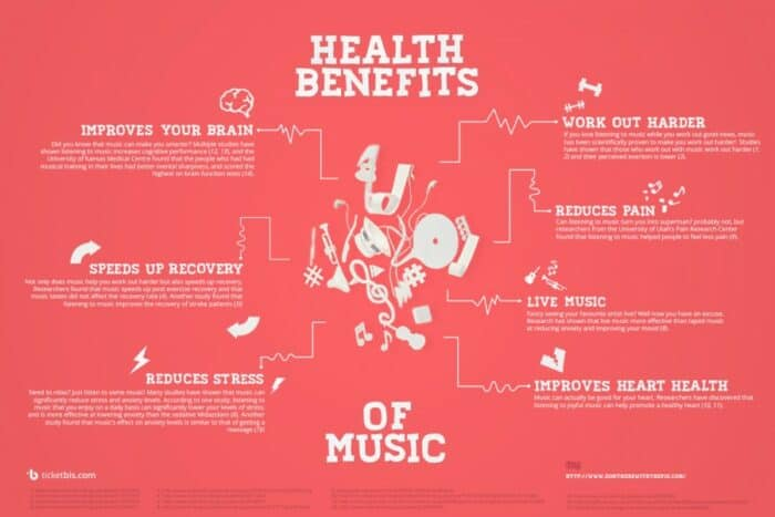 Benefits of Listening to Music