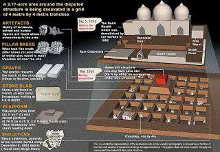 History of Ayodhya Case: Ayodhya Act of 1993
