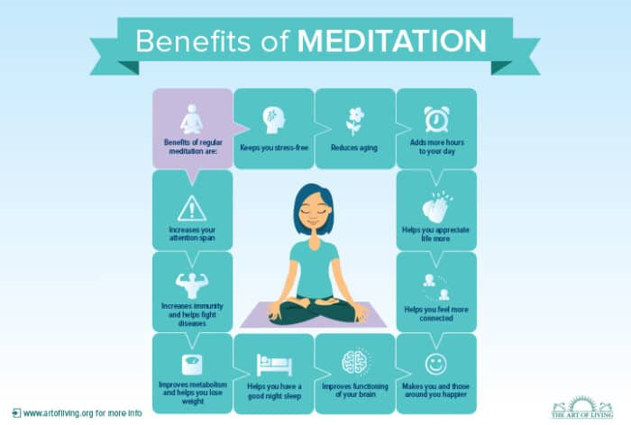 relaxing things to do at home: Meditation. Meditation benefits