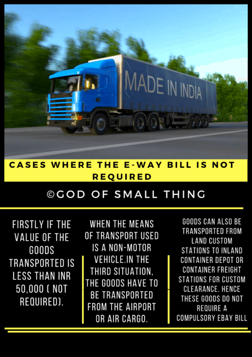 cases where the e-way bill is not required