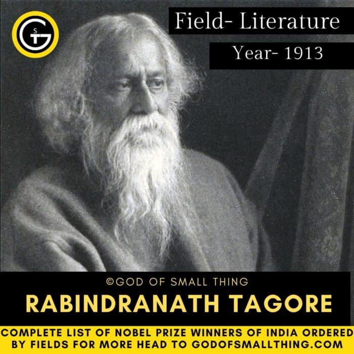 Nobel prize winners india Rabindranath Tagore