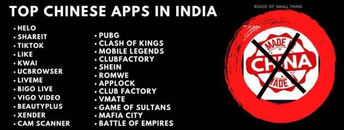 List of Top Chinese Apps in India