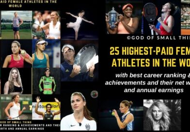 Highest Paid Female Athletes in the World