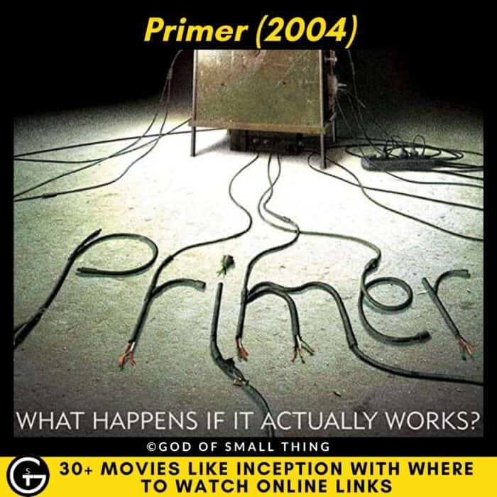 Movies Like Inception Primer