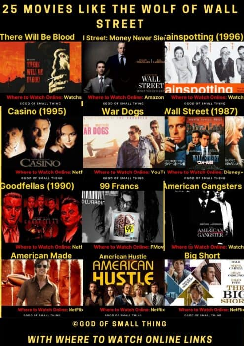 wolf of wall street related movies