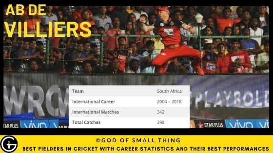 Best Fielders in Cricket: AB de Villiers