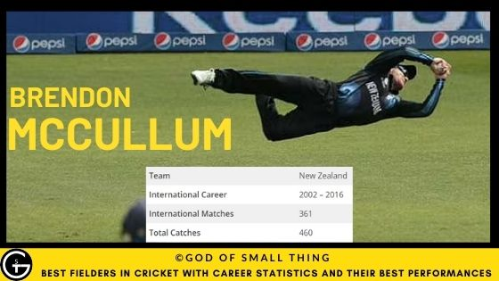 Best Fielders in Cricket: Brendon McCullum
