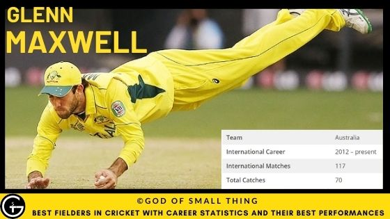 Best Fielders in Cricket: Glenn Maxwell