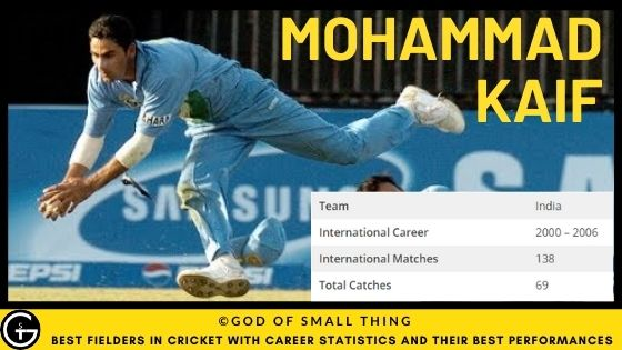 Best Fielders in Cricket: Mohammad Kaif