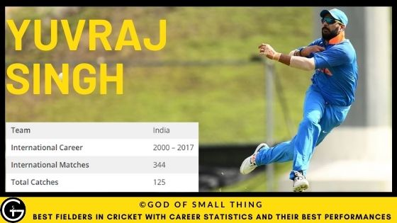 Best Fielders in Cricket: Yuvraj Singh