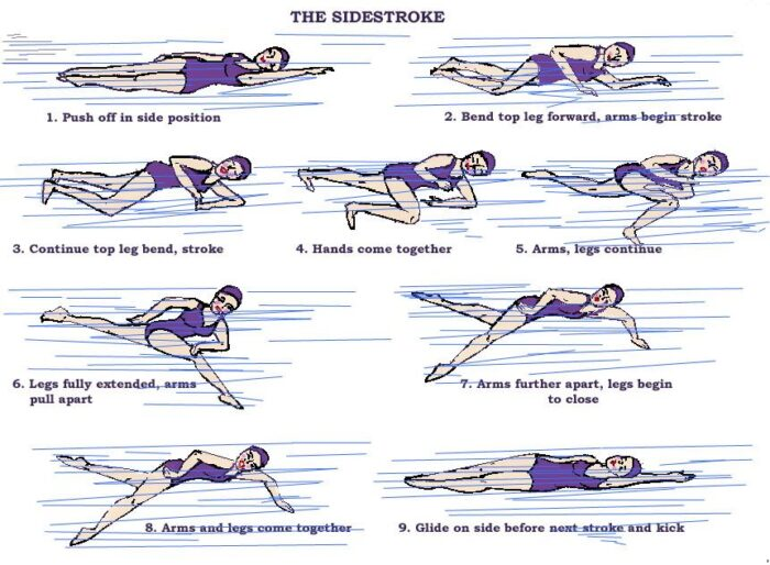 How to do a sidestroke swimming style
