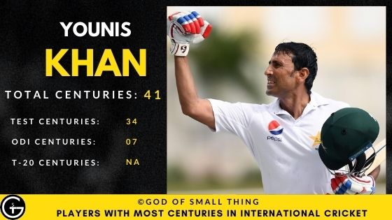 Most centuries in cricket Younis Khan Younis Khan
