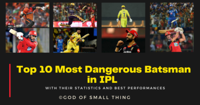 Most Dangerous Batsman in IPL