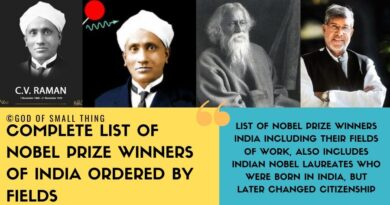 List of Nobel Prize Winners of India