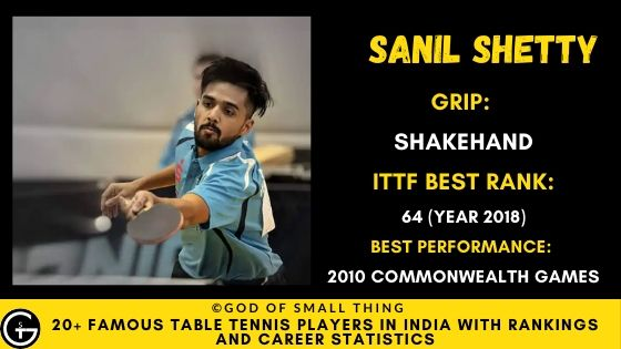 Table Tennis Players of India: Sanil Shetty
