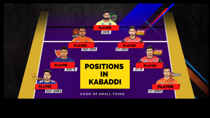 positions in kabaddi